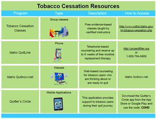 get the tools and support you need to be successful by attending free classes supported by the idaho tobacco millennium funds tobacco cessation resources